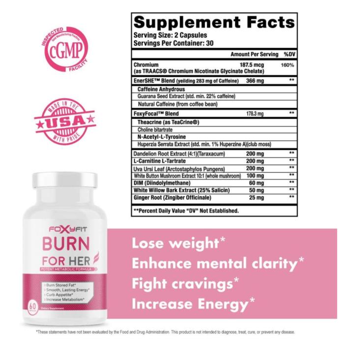 Fat Burner for Women,Appetite Suppressant,Thermogenic Supplement