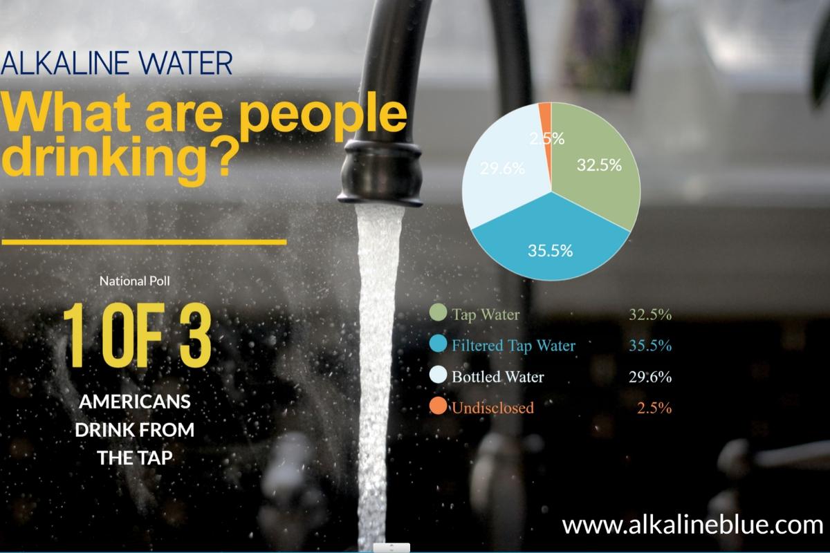 american tap water