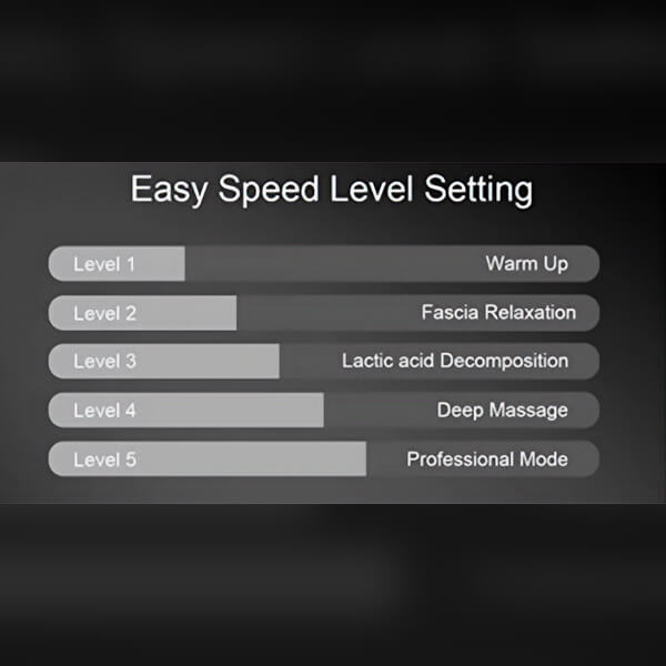 Percussion massager settings